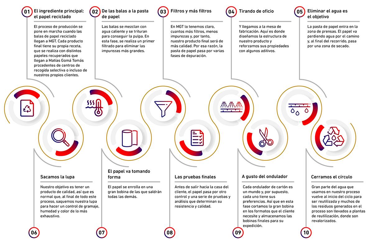 infografia-circulo-es-3